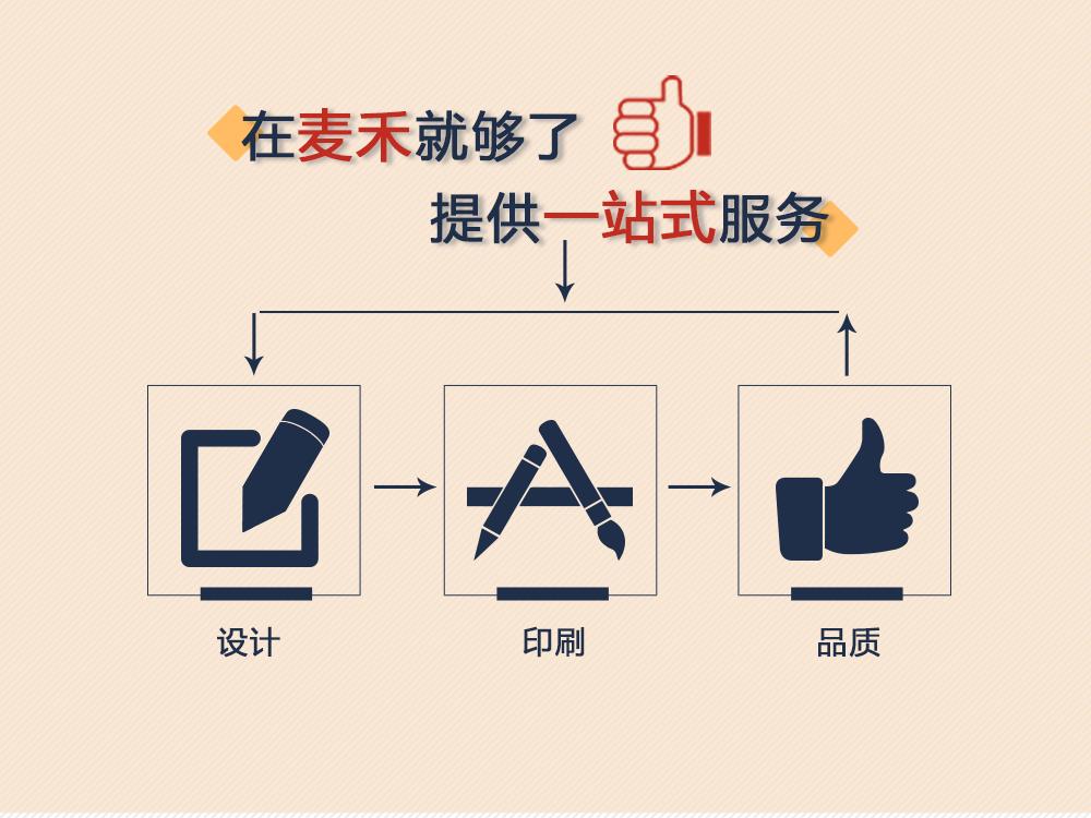 麦禾纸袋定制,集设计,印刷为一体,提供一站式服务,机器制袋,品质保证